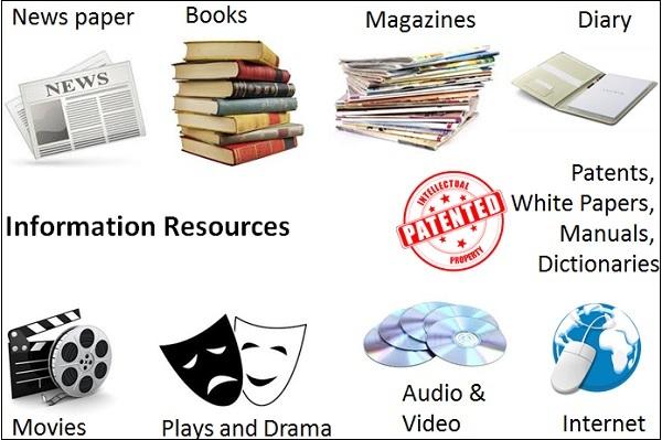 میانبری برای استناددهی حرفهای به انواع متون و منابع در فرمتهای گوناگون